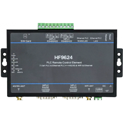 4G PLC for Remote Monitor