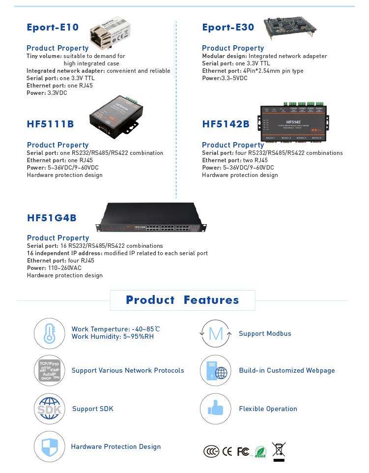 FreeRTOS Embedded Network Device